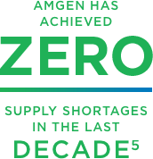 Amgen has achieved zero supply shortages in the last decade